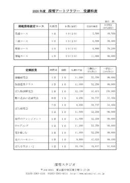 受講料表の画像
